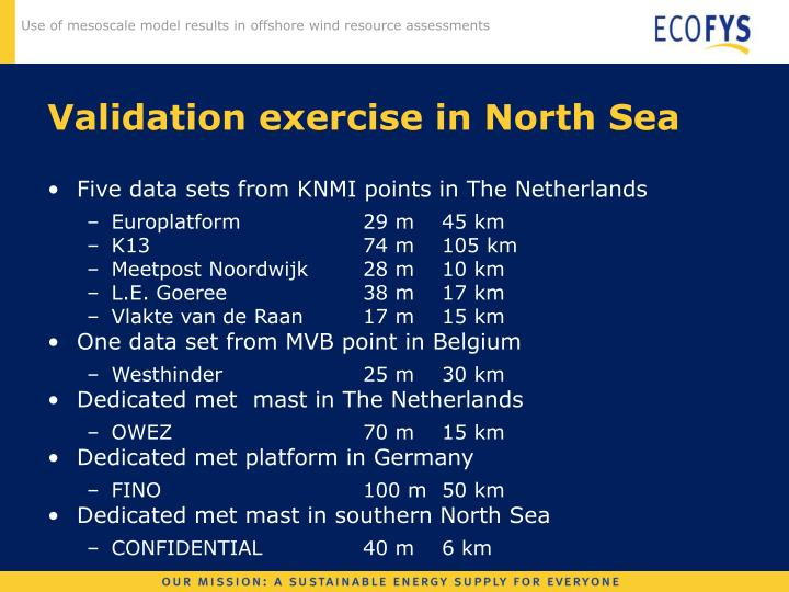 Validation exercise in North Sea