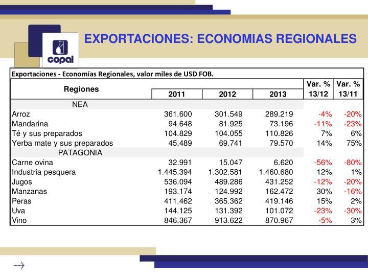 EXPORTACIONES: ECONOMIAS REGIONALES