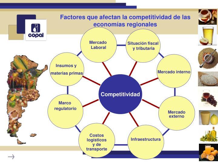 Factores que afectan la competitividad de las economías regionales