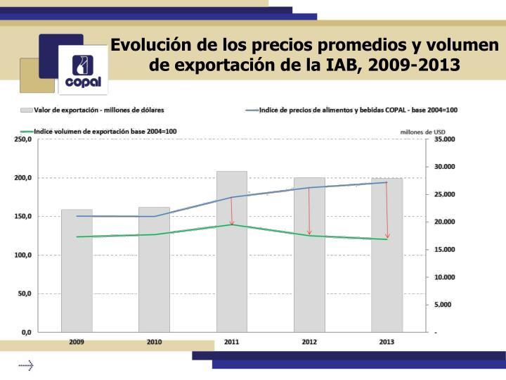 Evolución de los precios promedios y volumen de exportación de la IAB, 2009-2013