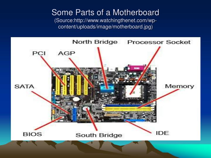 Some Parts of a Motherboard
