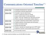 communications oriented timeline
