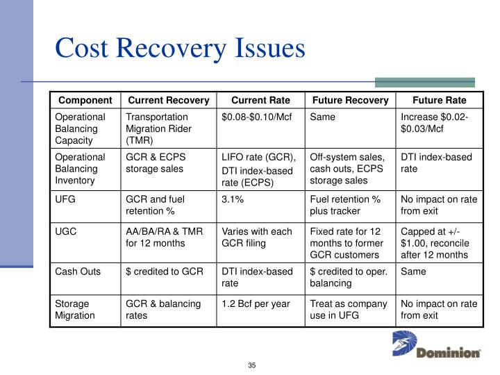 Cost Recovery Issues