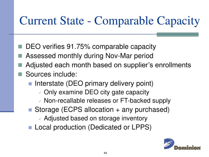 Current State - Comparable Capacity