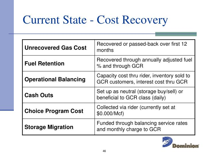 Current State - Cost Recovery