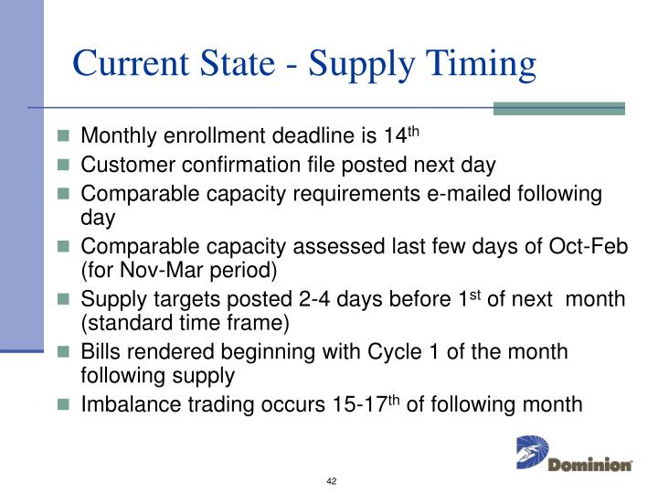 Current State - Supply Timing