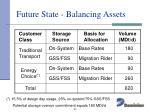 future state balancing assets