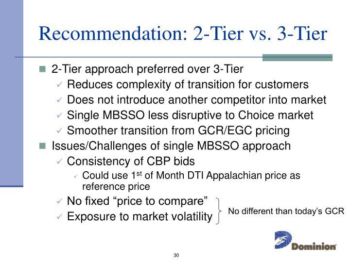 Recommendation: 2-Tier vs. 3-Tier