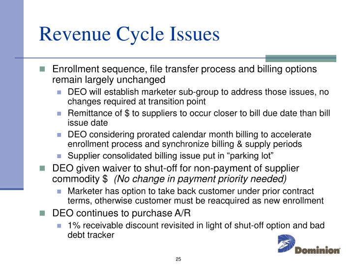 Revenue Cycle Issues