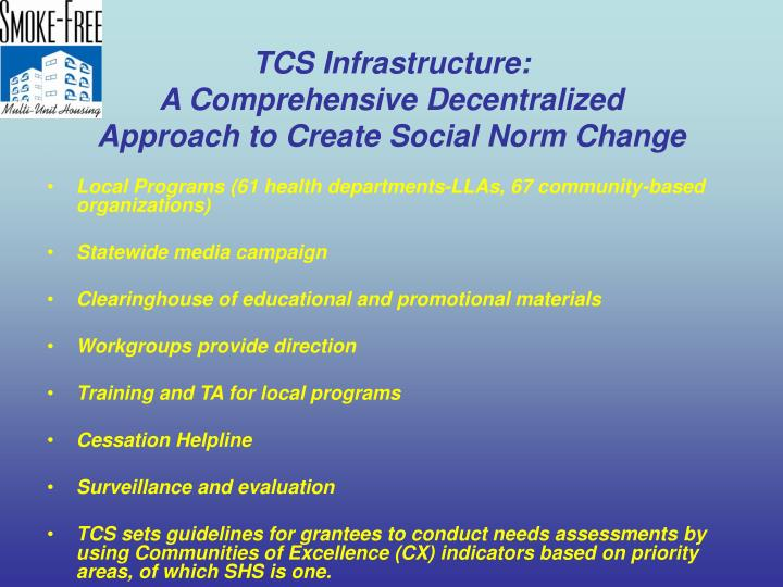 Tcs infrastructure a comprehensive decentralized approach to create social norm change