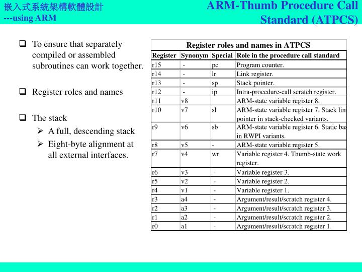 ARM-Thumb Procedure Call