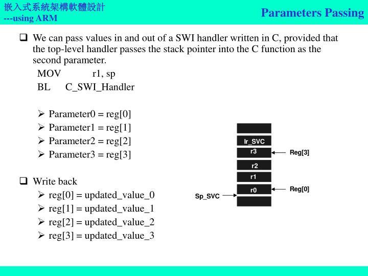 Parameters Passing