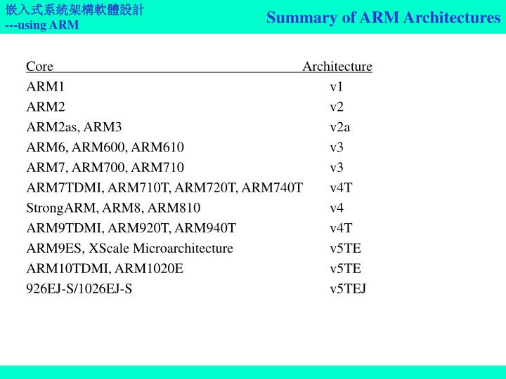 Summary of ARM Architectures