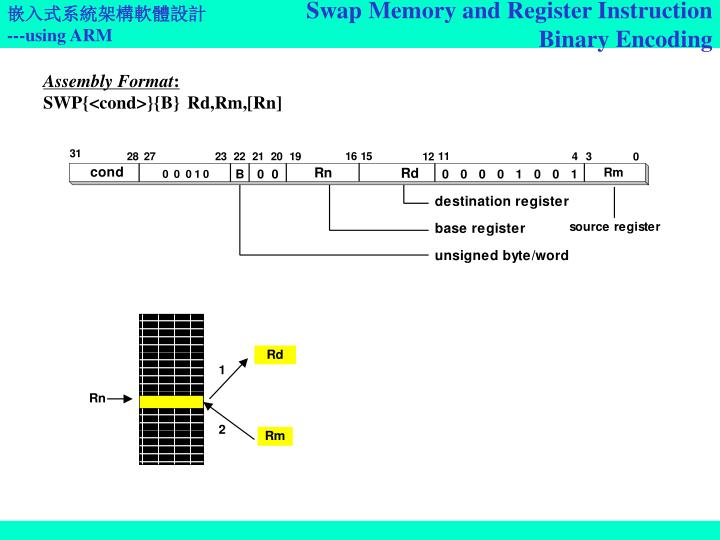 Swap Memory and Register Instruction