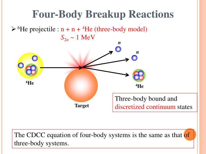 Four-Body Breakup Reactions