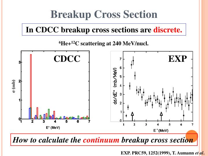 Breakup Cross Section