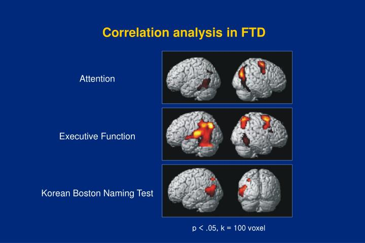 Correlation analysis in FTD