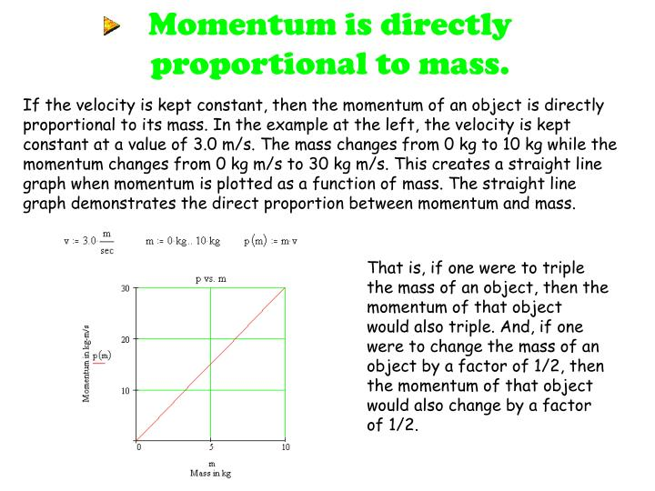 Momentum is directly proportional to mass.