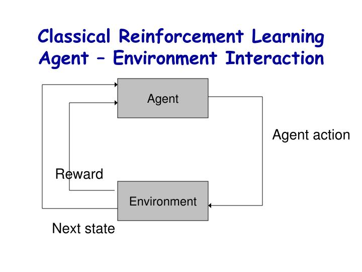 Classical Reinforcement Learning