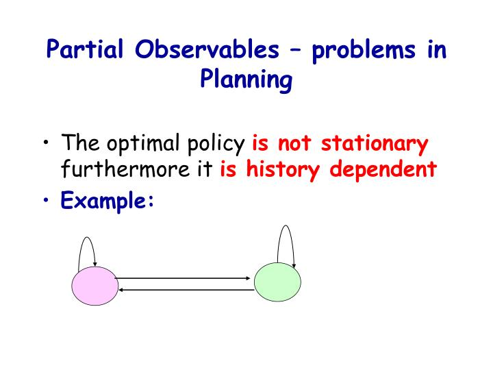Partial Observables – problems in Planning