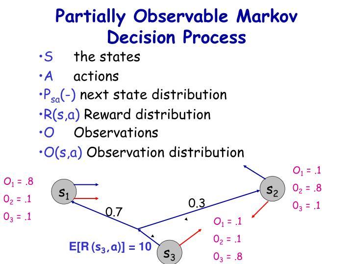 Partially Observable Markov Decision Process