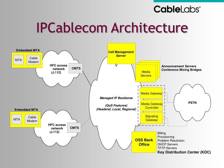 IPCablecom Architecture