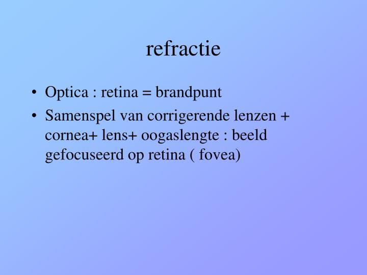 refractie