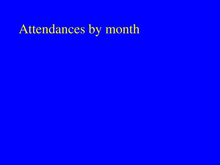 Attendances by month