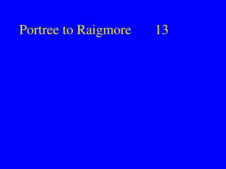 Portree to Raigmore 13