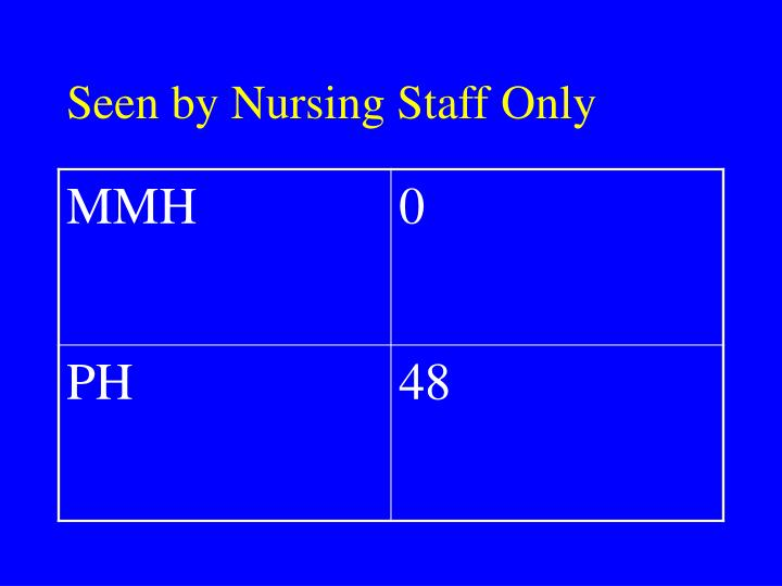 Seen by Nursing Staff Only