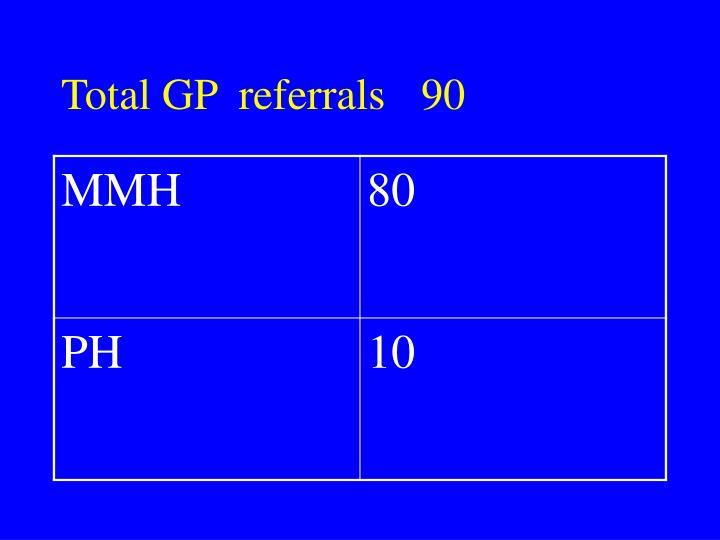 Total GP  referrals 90