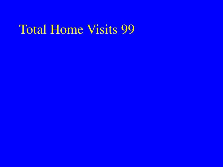 Total Home Visits 99