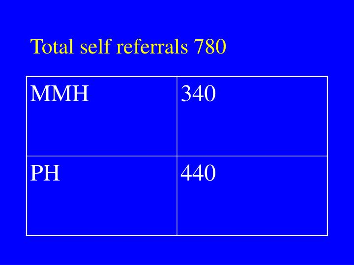 Total self referrals 780