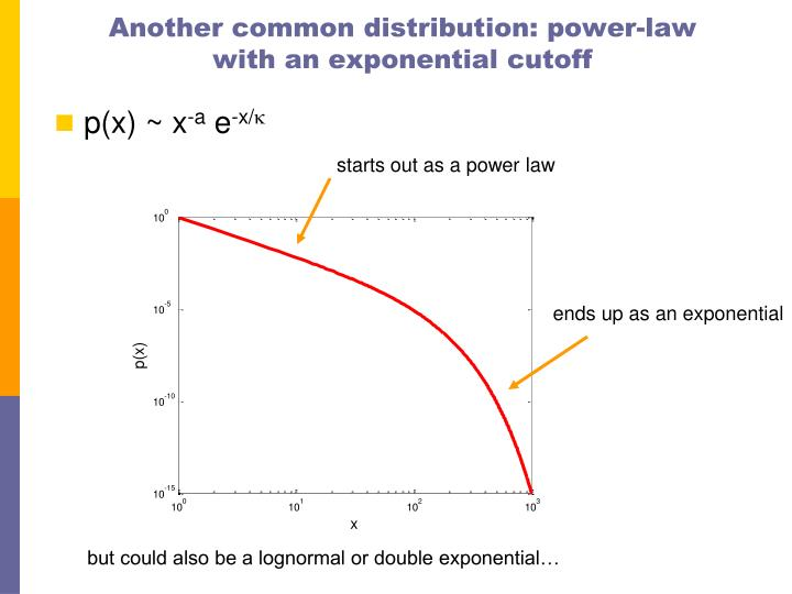 Another common distribution: power-law