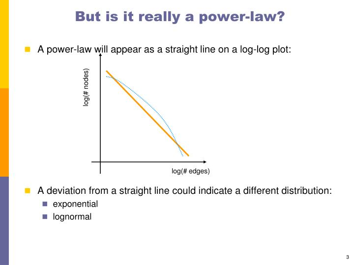 But is it really a power law