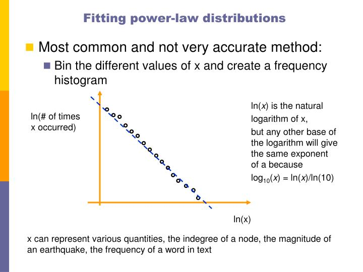 Fitting power-law distributions
