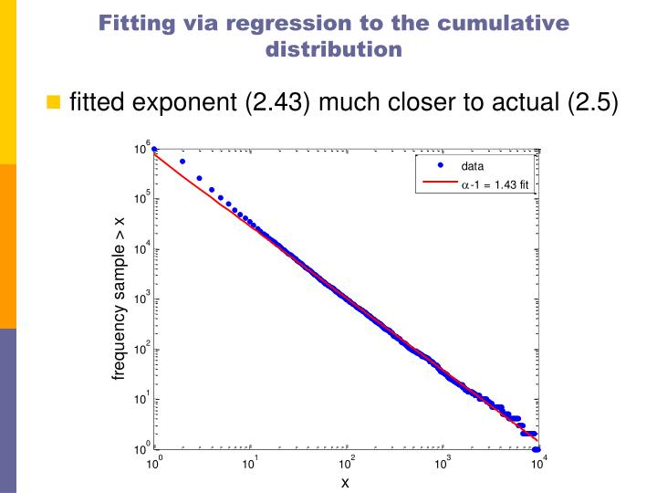 Fitting via regression to the cumulative distribution