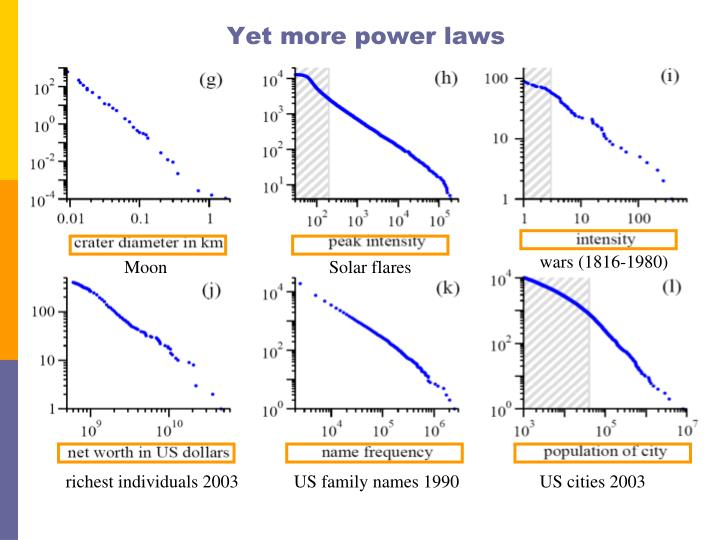 Yet more power laws