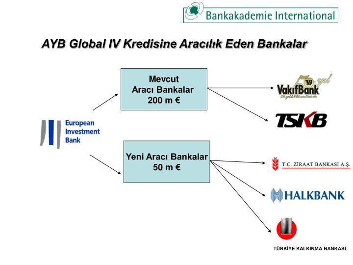 AYB Global IV Kredisine Aracılık Eden Bankalar