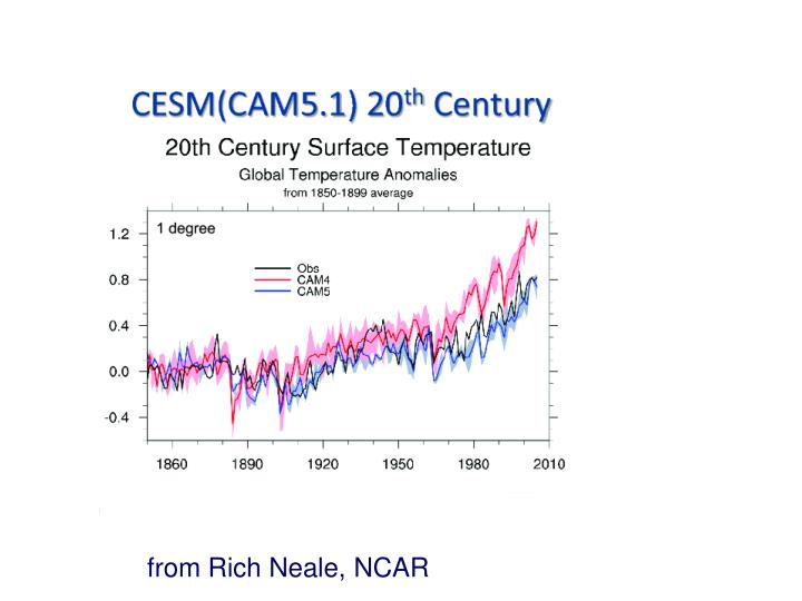 from Rich Neale, NCAR