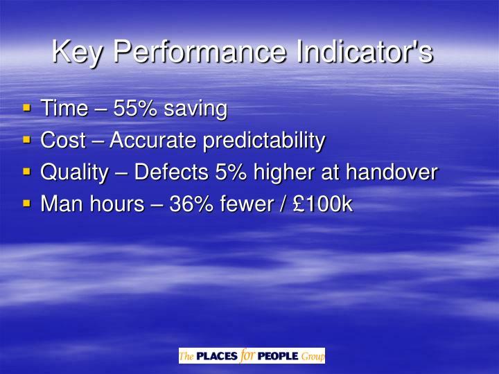 Key Performance Indicator's