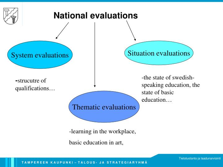 National evaluations
