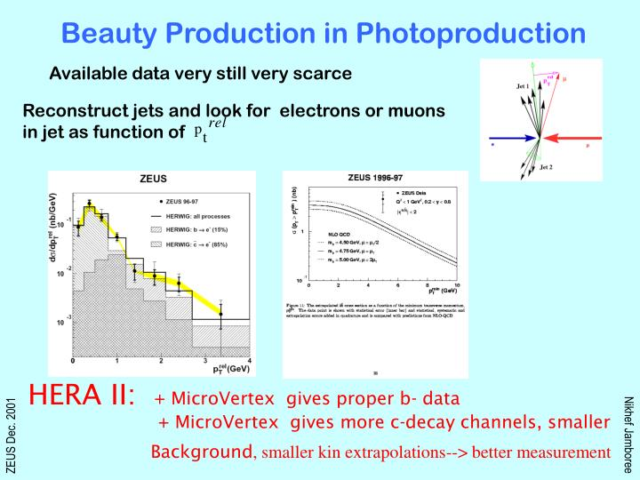 Beauty Production in Photoproduction