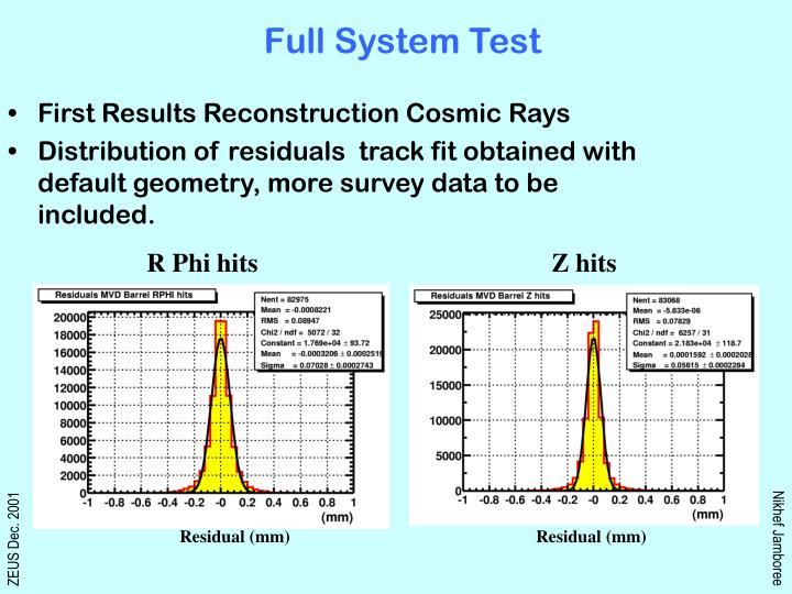 First Results Reconstruction Cosmic Rays
