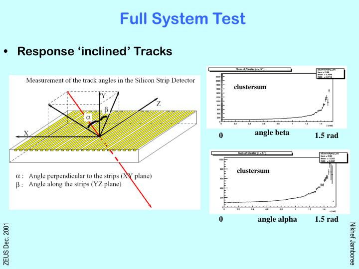 Response 'inclined' Tracks