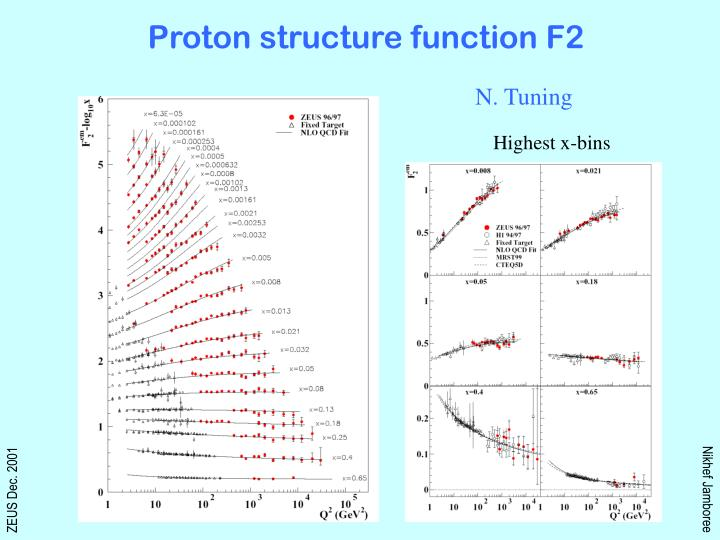 Proton structure function F2