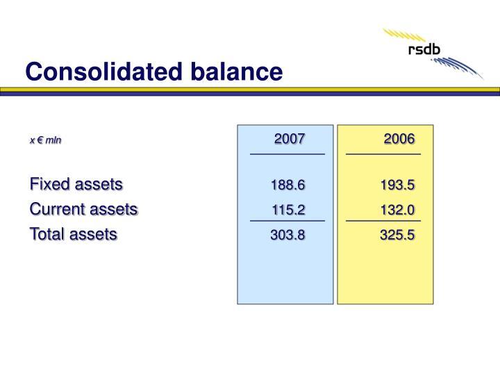 Consolidated balance