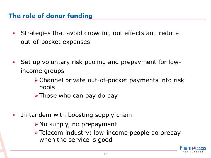 The role of donor funding