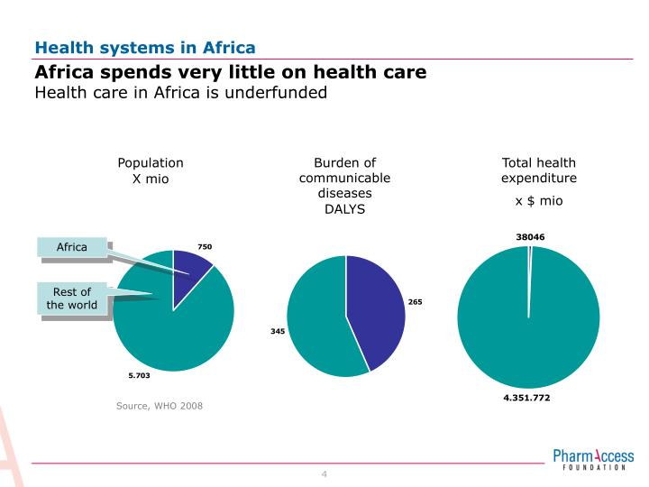 Health systems in Africa