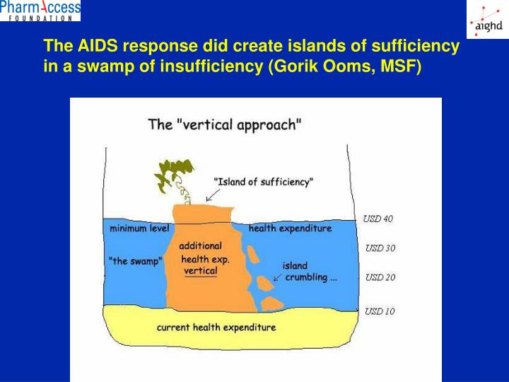 The AIDS response did create islands of sufficiency in a swamp of insufficiency (Gorik Ooms, MSF)